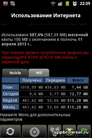 использование WiFi трафика