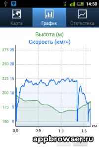График скорости и высоты