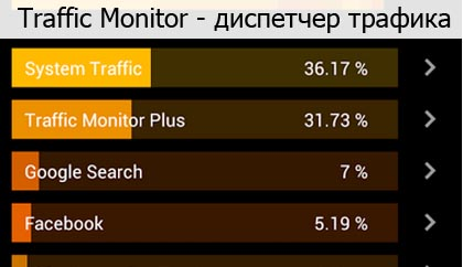 Traffic Monitor заголовок