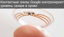 Google-linzy