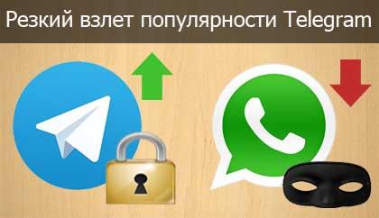 Telegram заголовок