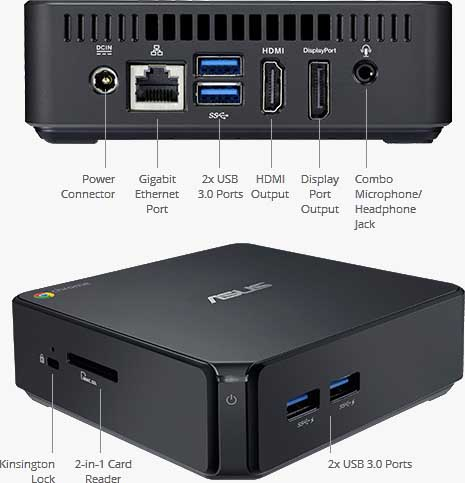 ASUS Chromebox порты