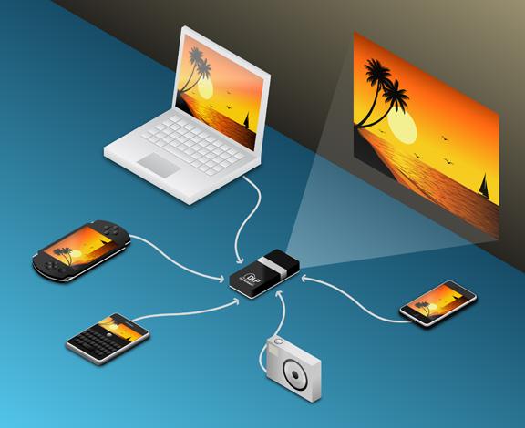 микро проектор