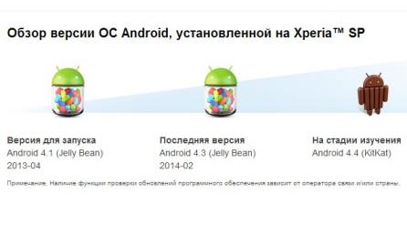 Андроид 4.4 для Xperia SP