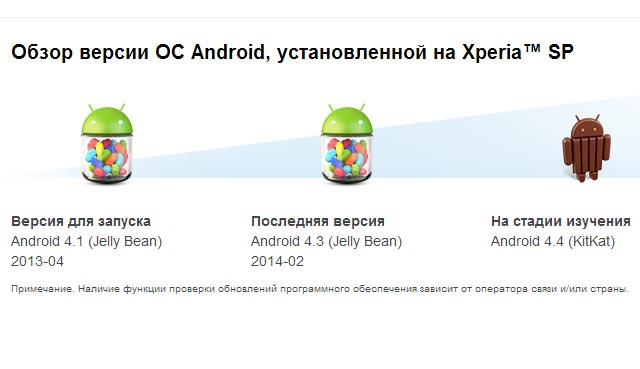 xperia-sp-android-versions