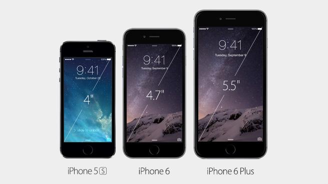 iPhone 6 и iPhone 6 Plus диагональ