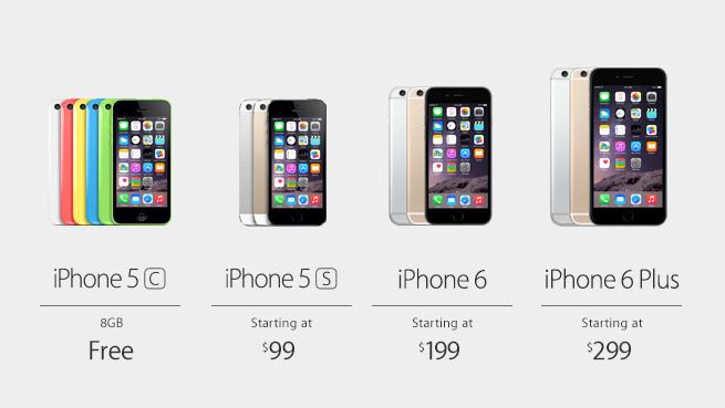 iPhone изменения цен