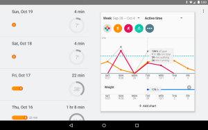 Гугл фит в планшете