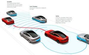 Датчики в Tesla