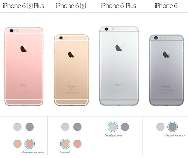 iPhone 6s vs iPhone 6 Дизайн